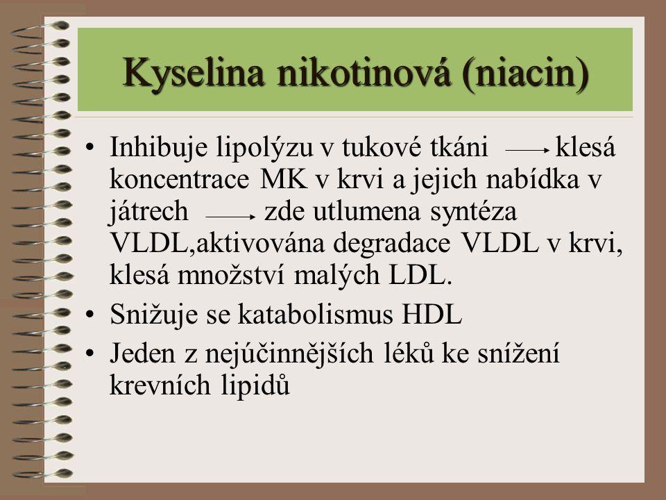 Kyselina nikotinová (niacin) Inhibuje lipolýzu v tukové tkáni klesá koncentrace MK v krvi a jejich nabídka v játrech zde utlumena syntéza VLDL,aktivov