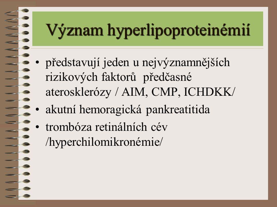 Význam hyperlipoproteinémií představují jeden u nejvýznamnějších rizikových faktorů předčasné aterosklerózy / AIM, CMP, ICHDKK/ akutní hemoragická pan