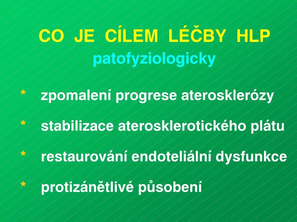 CÍL LÉČBY: léčit HLP i další RF (hypertenze, DM, kouření, obezita,..)