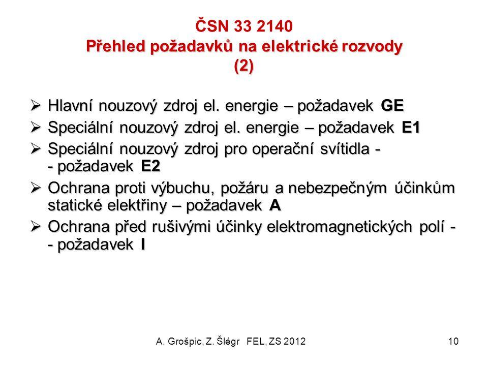 Přehled požadavků na elektrické rozvody (1) ČSN 33 2140 Přehled požadavků na elektrické rozvody (1)  Základní podmínky pro ochranu – požadavek P0  O