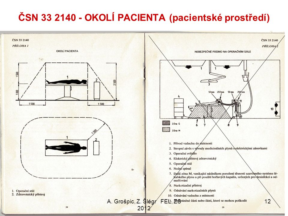 Ochrana proti nepřímému elektrickému nebezpečí ČSN 33 2140 Ochrana proti nepřímému elektrickému nebezpečí Nebezpečí přerušení dodávky el. energie  Tř