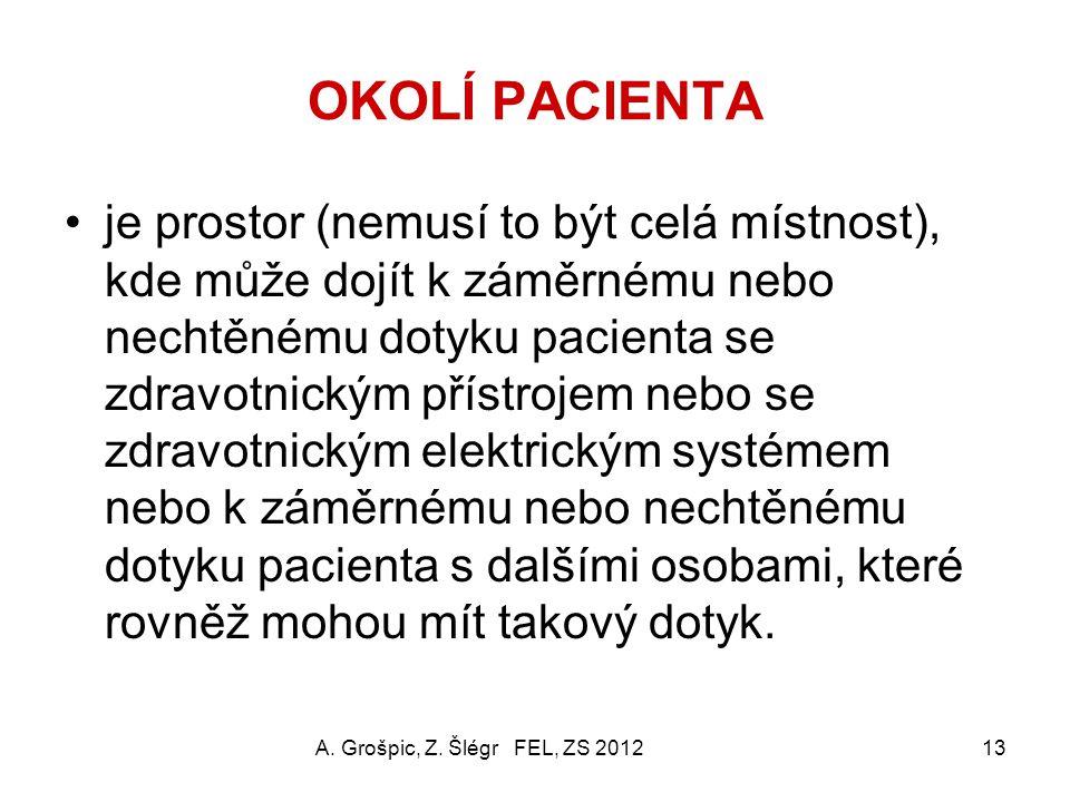 ČSN 33 2140 - OKOLÍ PACIENTA (pacientské prostředí) A. Grošpic, Z. Šlégr FEL, ZS 2012 12