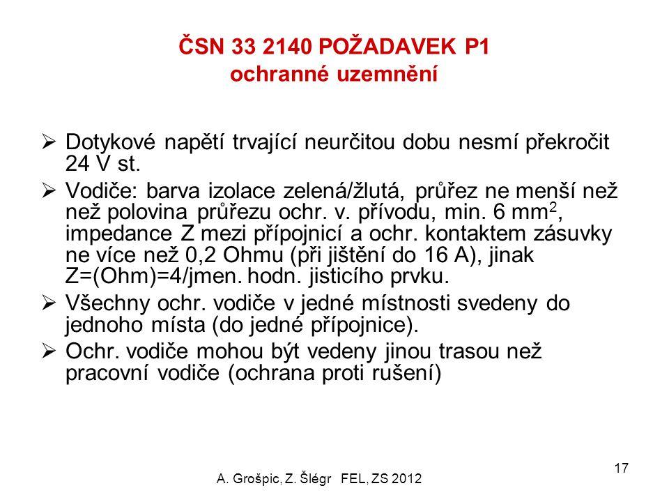 A. Grošpic, Z. Šlégr FEL, ZS 201216