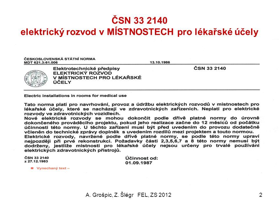 ČSN 33 2140 ELEKTRICKÝ ROZVOD V MÍSTNOSTECH PRO LÉKAŘSKÉ ÚČELY A. Grošpic, Z. Šlégr FEL, ZS 20121