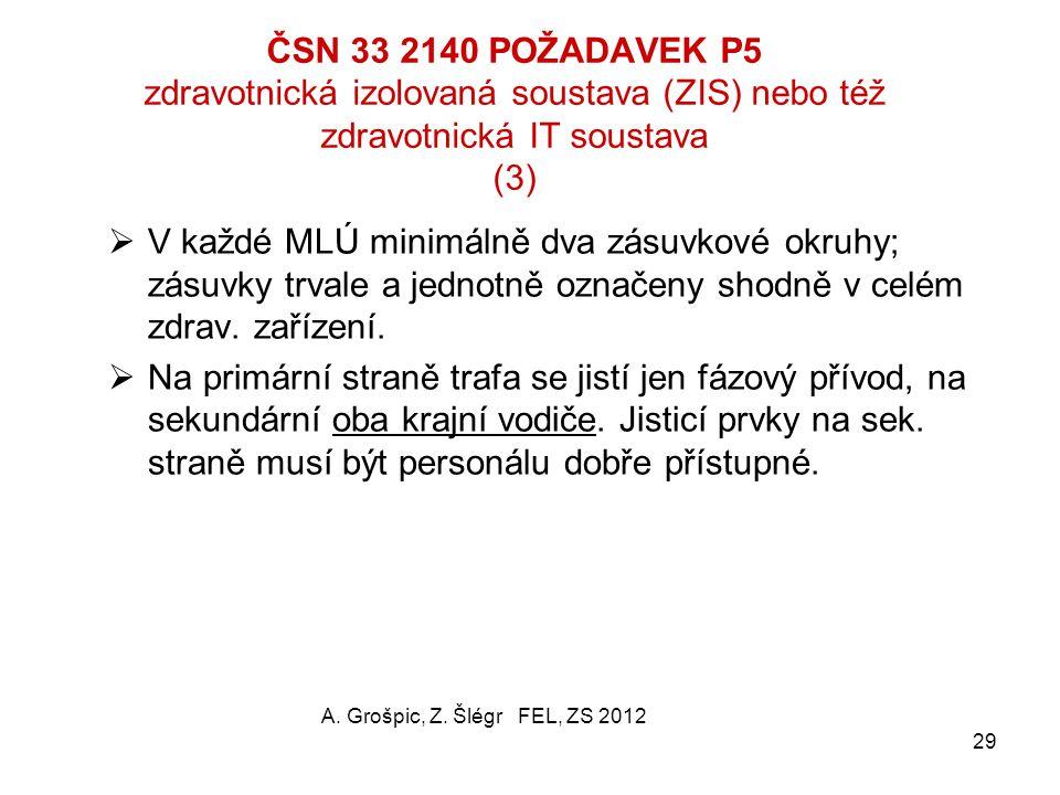 ČSN 33 2140 POŽADAVEK P5 zdravotnická izolovaná soustava (ZIS) nebo též zdravotnická IT soustava (2)  Rozsah ZIS musí být omezen na místnost nebo sku