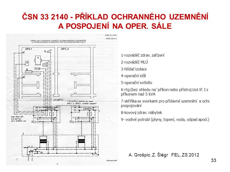 A. Grošpic, Z. Šlégr FEL, ZS 201232