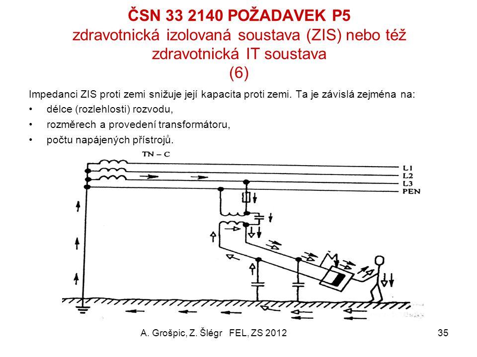 ROZVÁDĚČ ZDRAVOTNICKÉ IZOLOVANÉ SOUSTAVY A. Grošpic, Z. Šlégr FEL, ZS 201234