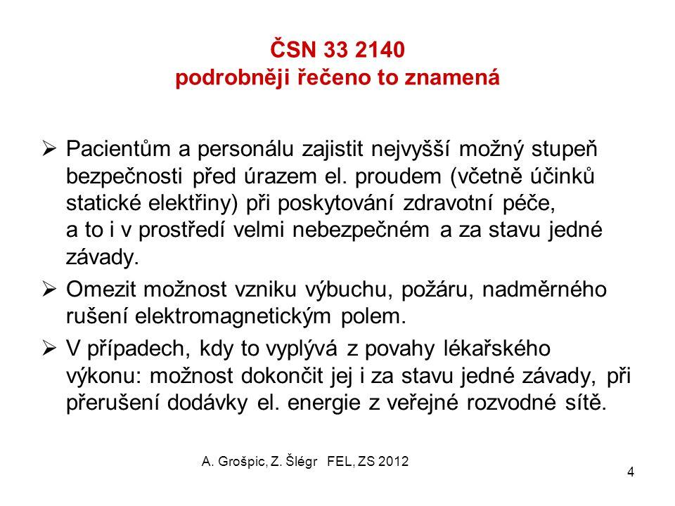 ČSN 33 2140 Účel normy Elektrické rozvody:  dodávka energie pro všechny elektrické přístroje  zejména pro diagnostické a terapeutické přístroje  en