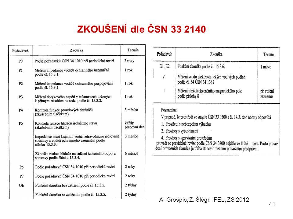 APLIKAČNÍ TAB. ČSN 33 2140 A. Grošpic, Z. Šlégr FEL, ZS 201240