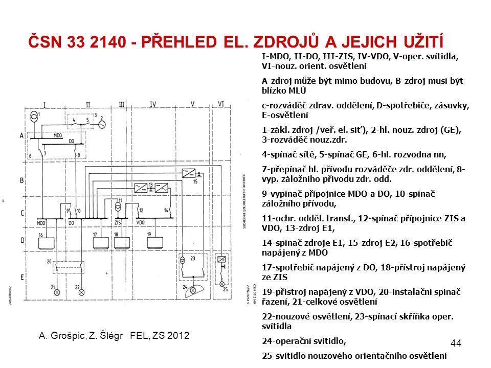 ČSN 33 2140 - PŘÍKLAD ROZVODU 1-zásuvkový vývod nebo přístroj napájený z MDO 2-zásuv´kový vývod pro přístroj nad 5 kVA, napájení z DO 3-oper. stůl 4-o