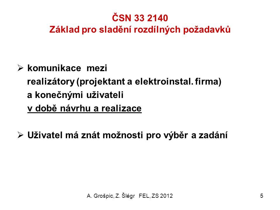 ČSN 33 2140 podrobněji řečeno to znamená  Pacientům a personálu zajistit nejvyšší možný stupeň bezpečnosti před úrazem el. proudem (včetně účinků sta