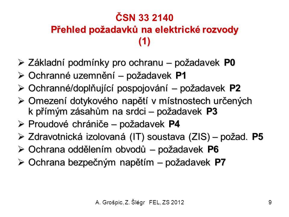 ČSN 33 2140 norma definuje k dosažení vytčeného cíle:  8 požadavků na bezpečnost před úrazem el. proudem (P0-P7)  3 požadavky na zajištění náhradní