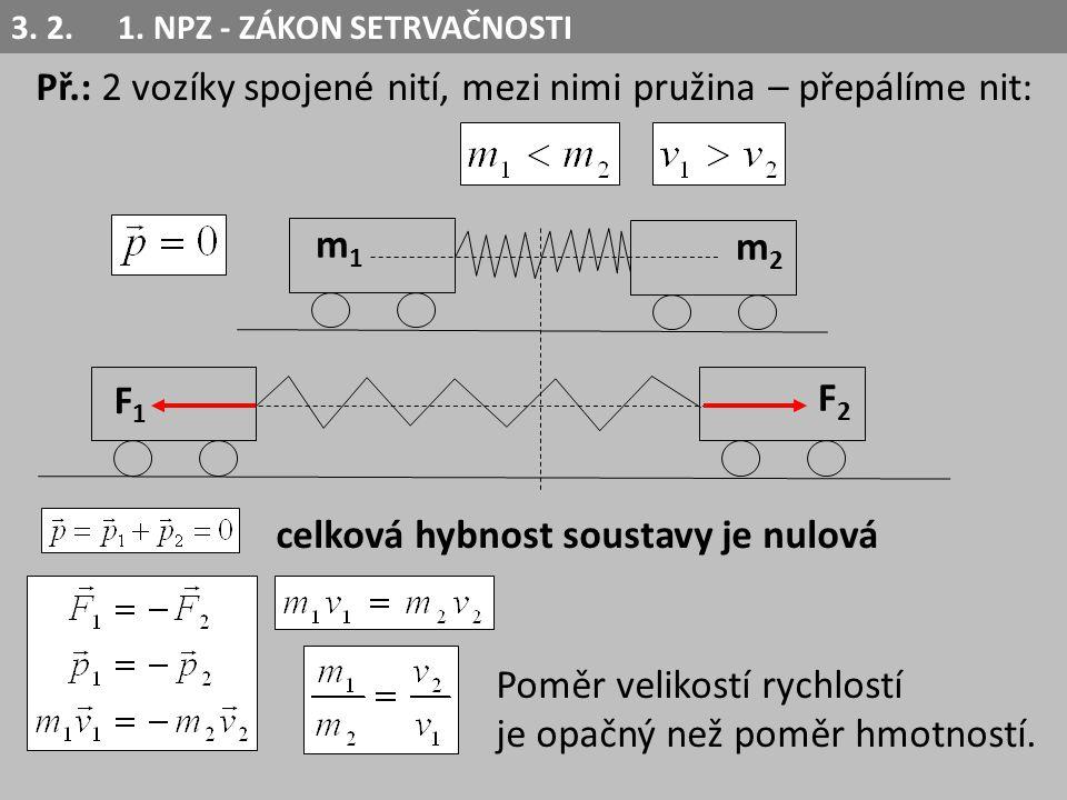 Př.: 2 vozíky spojené nití, mezi nimi pružina – přepálíme nit: celková hybnost soustavy je nulová Poměr velikostí rychlostí je opačný než poměr hmotností.