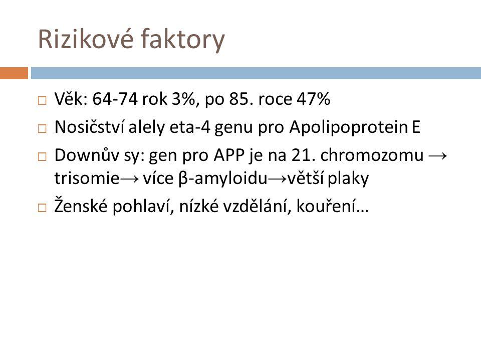 Rizikové faktory  Věk: 64-74 rok 3%, po 85. roce 47%  Nosičství alely eta-4 genu pro Apolipoprotein E  Downův sy: gen pro APP je na 21. chromozomu