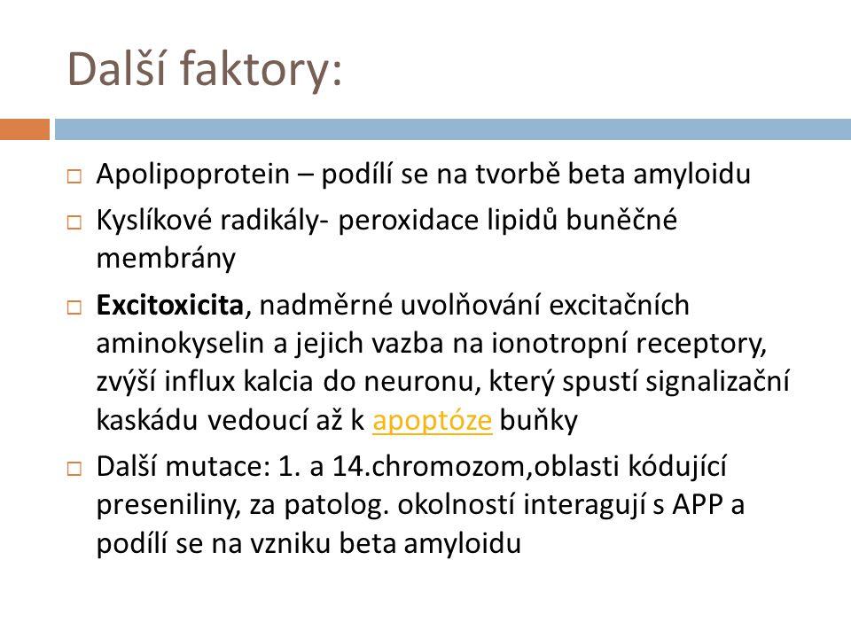 Další faktory:  Apolipoprotein – podílí se na tvorbě beta amyloidu  Kyslíkové radikály- peroxidace lipidů buněčné membrány  Excitoxicita, nadměrné