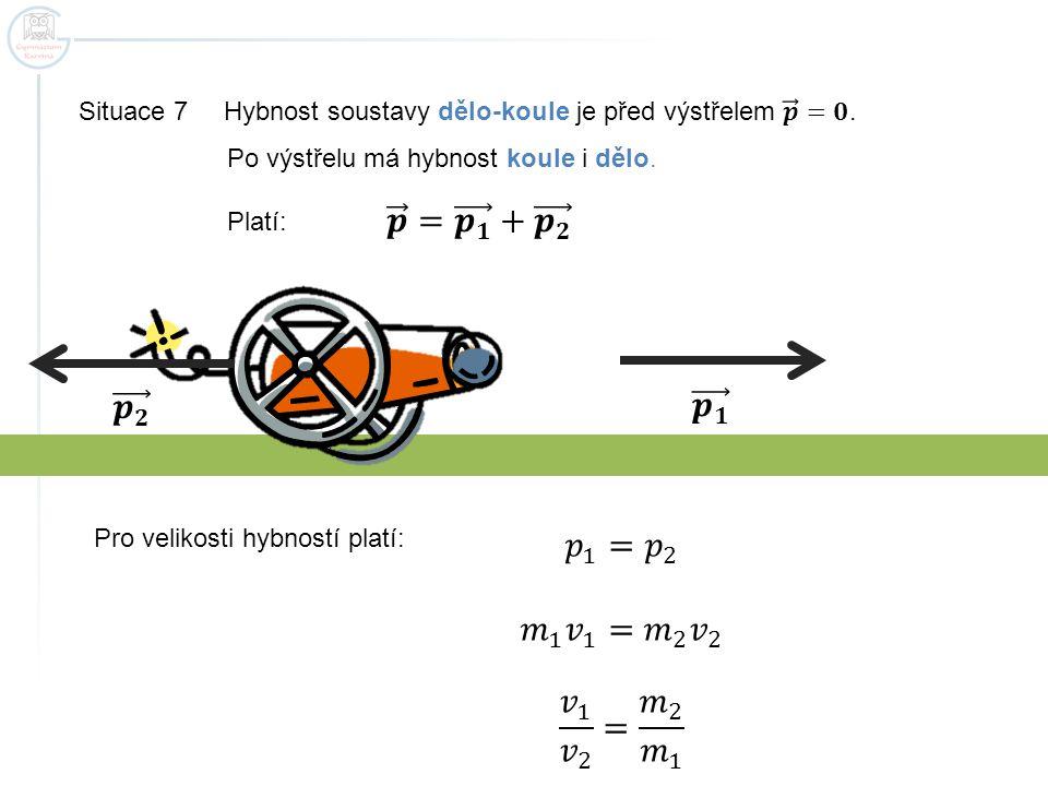 Situace 7 Po výstřelu má hybnost koule i dělo. Platí: Pro velikosti hybností platí: