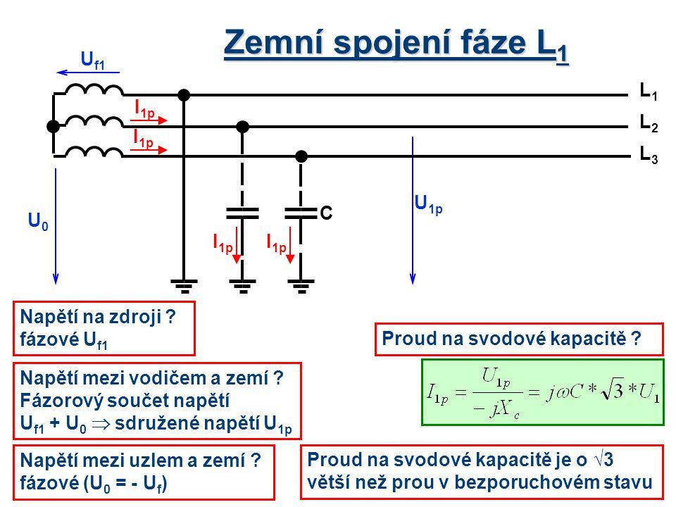 Zemní spojení fáze L 1 Napětí na zdroji ? fázové U f1 U0U0 U f1 U 1p I 1p Napětí mezi vodičem a zemí ? Fázorový součet napětí U f1 + U 0  sdružené na