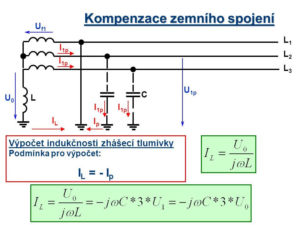 Kompenzace zemního spojení Výpočet indukčnosti zhášecí tlumivky Podmínka pro výpočet: I L = - I p L ILIL U0U0 U f1 U 1p I 1p C L1L1 L3L3 L2L2 IpIp