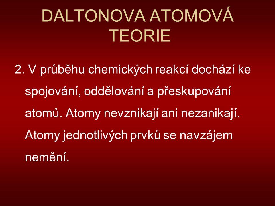 DALTONOVA ATOMOVÁ TEORIE 2. V průběhu chemických reakcí dochází ke spojování, oddělování a přeskupování atomů. Atomy nevznikají ani nezanikají. Atomy