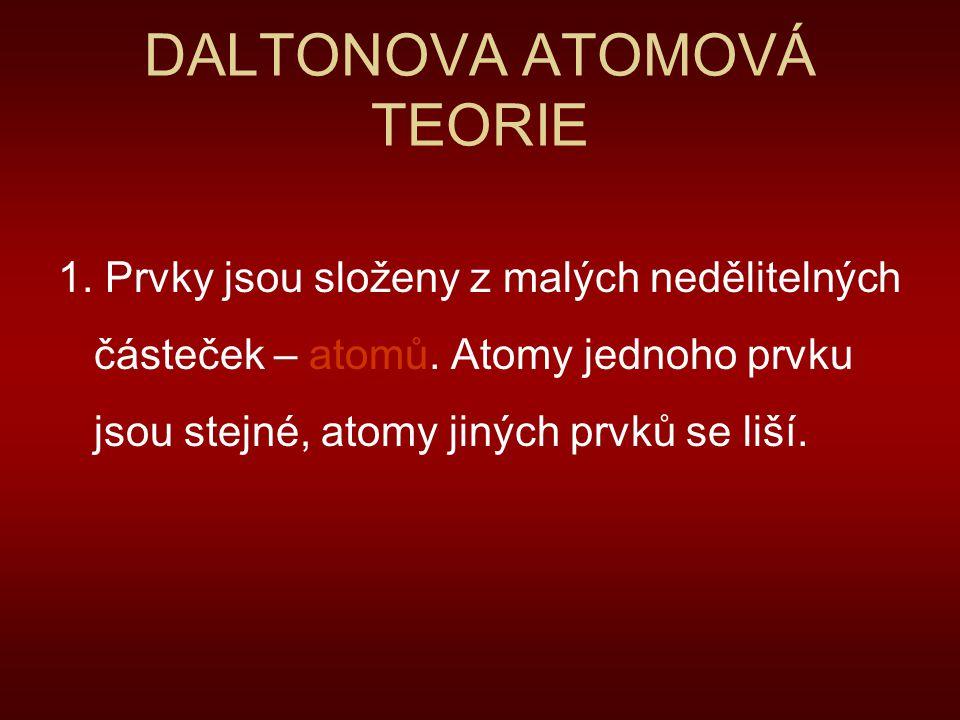 DALTONOVA ATOMOVÁ TEORIE 1. Prvky jsou složeny z malých nedělitelných částeček – atomů. Atomy jednoho prvku jsou stejné, atomy jiných prvků se liší.