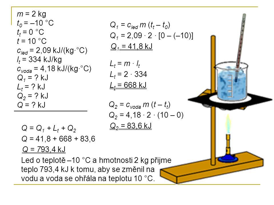 m = 2 kg t 0 = –10 °C t t = 0 °C t = 10 °C c led = 2,09 kJ/(kg·°C) l t = 334 kJ/kg c voda = 4,18 kJ/(kg·°C) Q 1 = ? kJ L t = ? kJ Q 2 = ? kJ Q = ? kJ