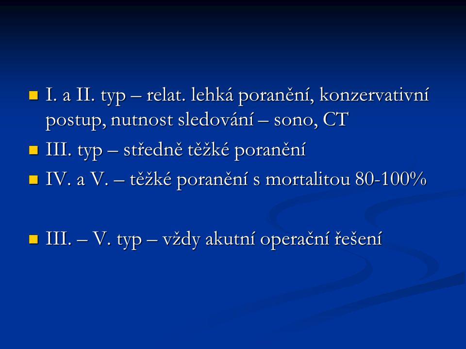 I. a II. typ – relat. lehká poranění, konzervativní postup, nutnost sledování – sono, CT I. a II. typ – relat. lehká poranění, konzervativní postup, n