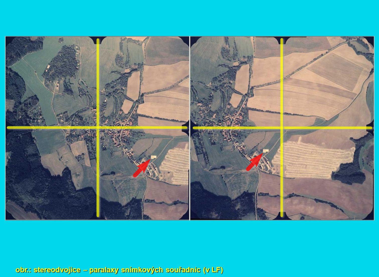 obr.: stereodvojice – paralaxy snímkových souřadnic (v LF)