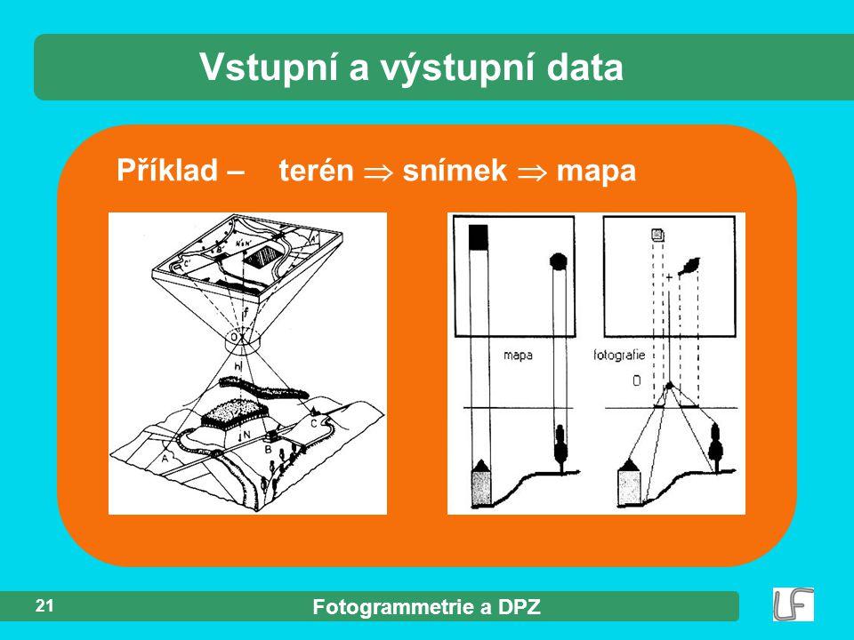 Fotogrammetrie a DPZ 21 Příklad – terén  snímek  mapa Vstupní a výstupní data