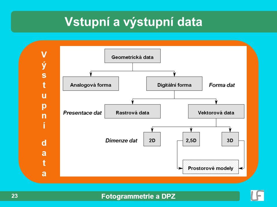 Fotogrammetrie a DPZ 23 Výstupnídata Výstupnídata Vstupní a výstupní data