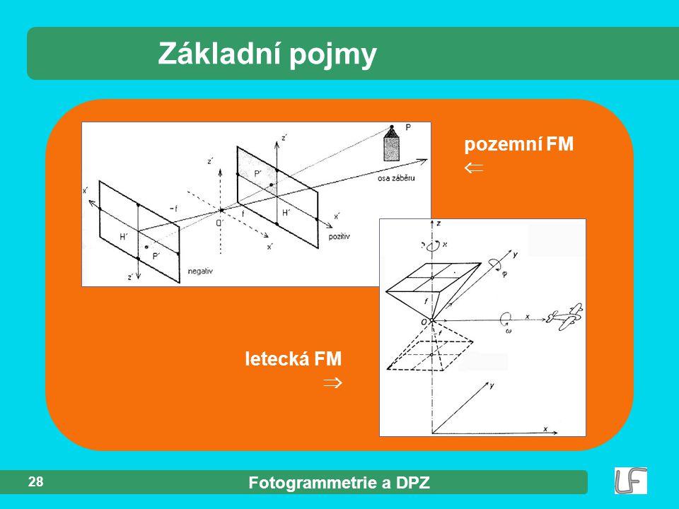 Fotogrammetrie a DPZ 28 Základní pojmy pozemní FM  letecká FM 
