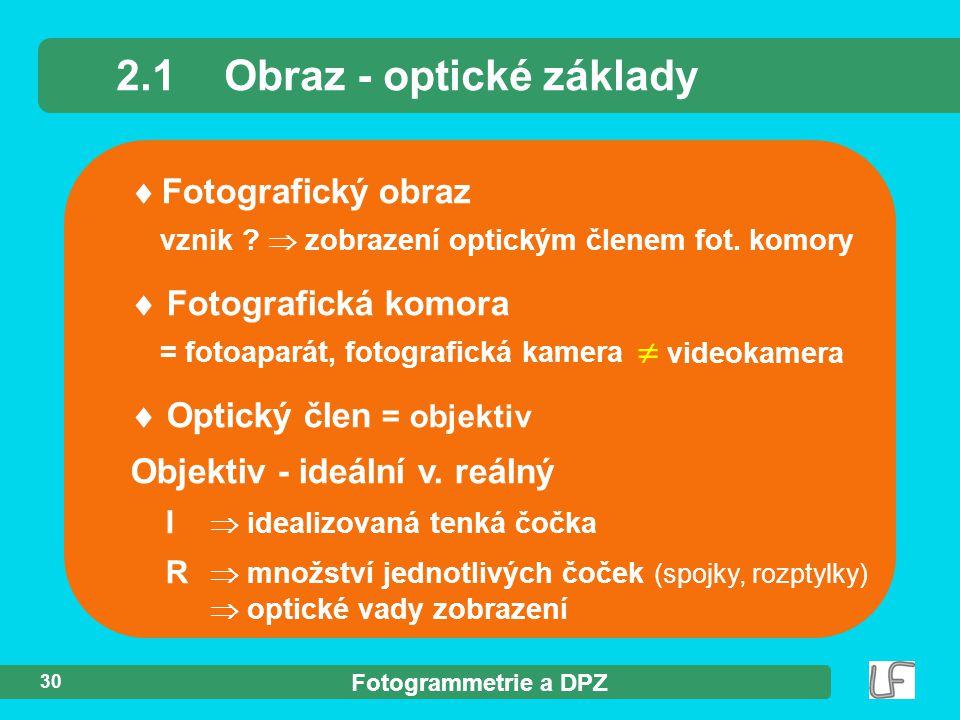 Fotogrammetrie a DPZ 30  Fotografický obraz vznik ?  zobrazení optickým členem fot. komory 2.1Obraz - optické základy  Fotografická komora = fotoap