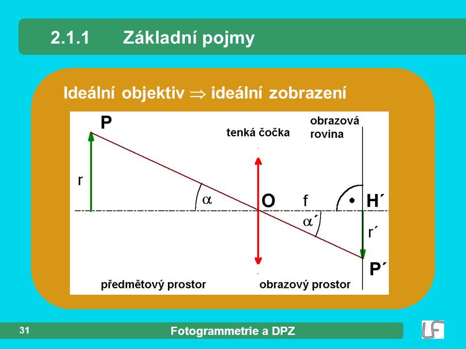 Fotogrammetrie a DPZ 31 2.1.1Základní pojmy Ideální objektiv  ideální zobrazení