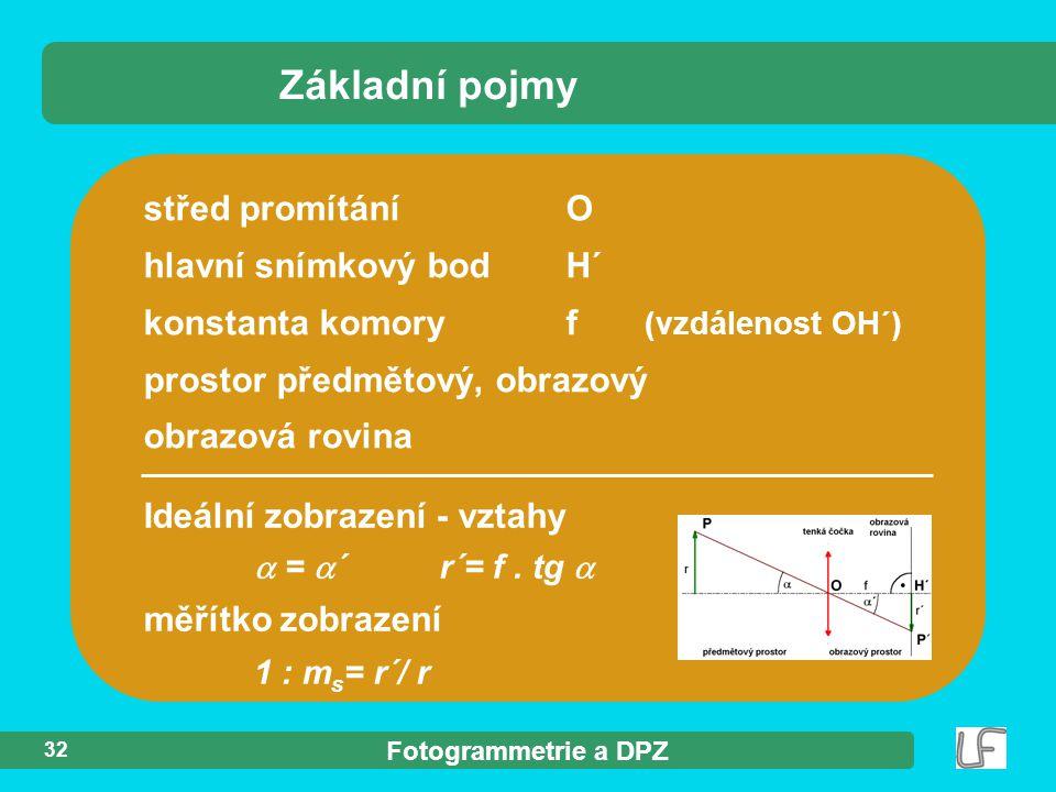 Fotogrammetrie a DPZ 32 Základní pojmy střed promítáníO hlavní snímkový bod H´ konstanta komory f (vzdálenost OH´) prostor předmětový, obrazový obrazo