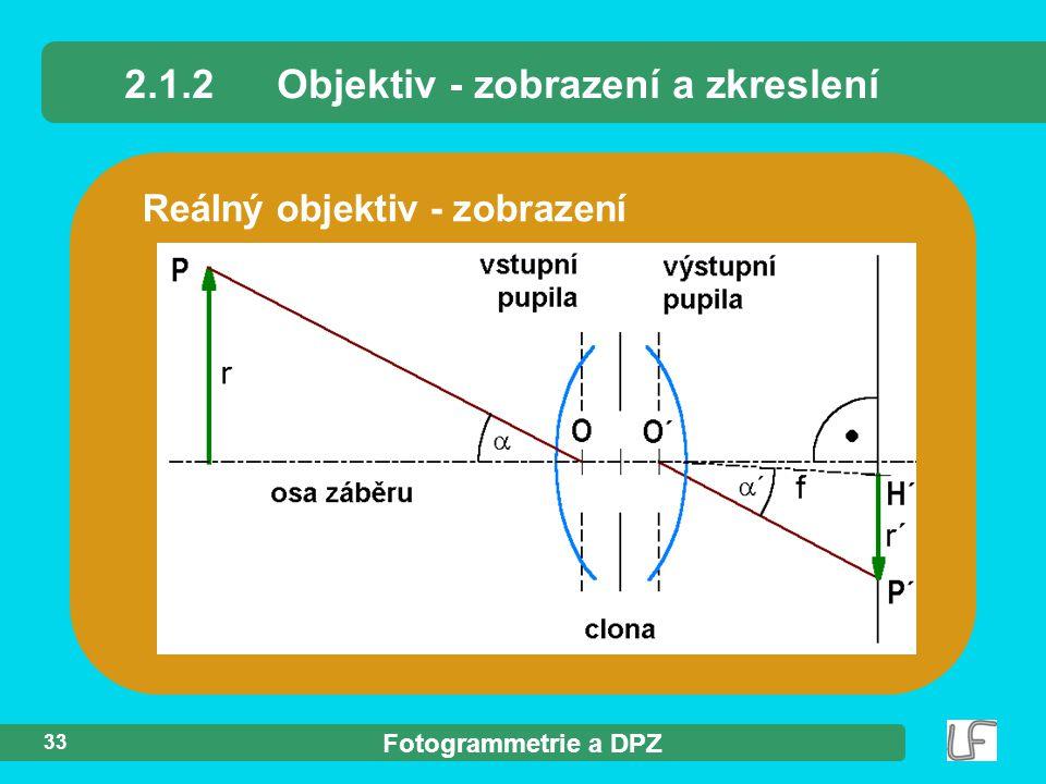 Fotogrammetrie a DPZ 33 Reálný objektiv - zobrazení 2.1.2Objektiv - zobrazení a zkreslení