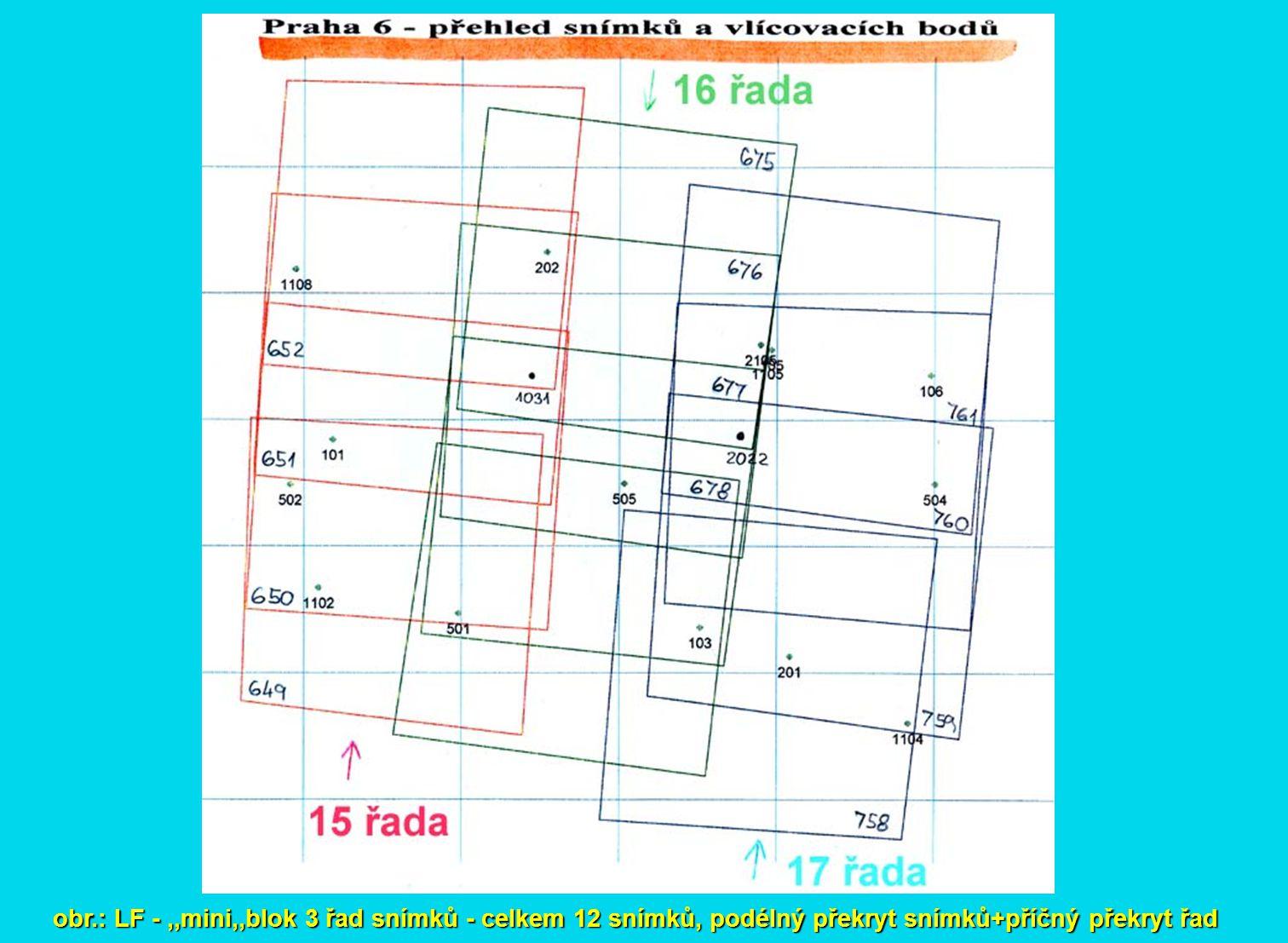 obr.: LF -,,mini,,blok 3 řad snímků - celkem 12 snímků, podélný překryt snímků+příčný překryt řad