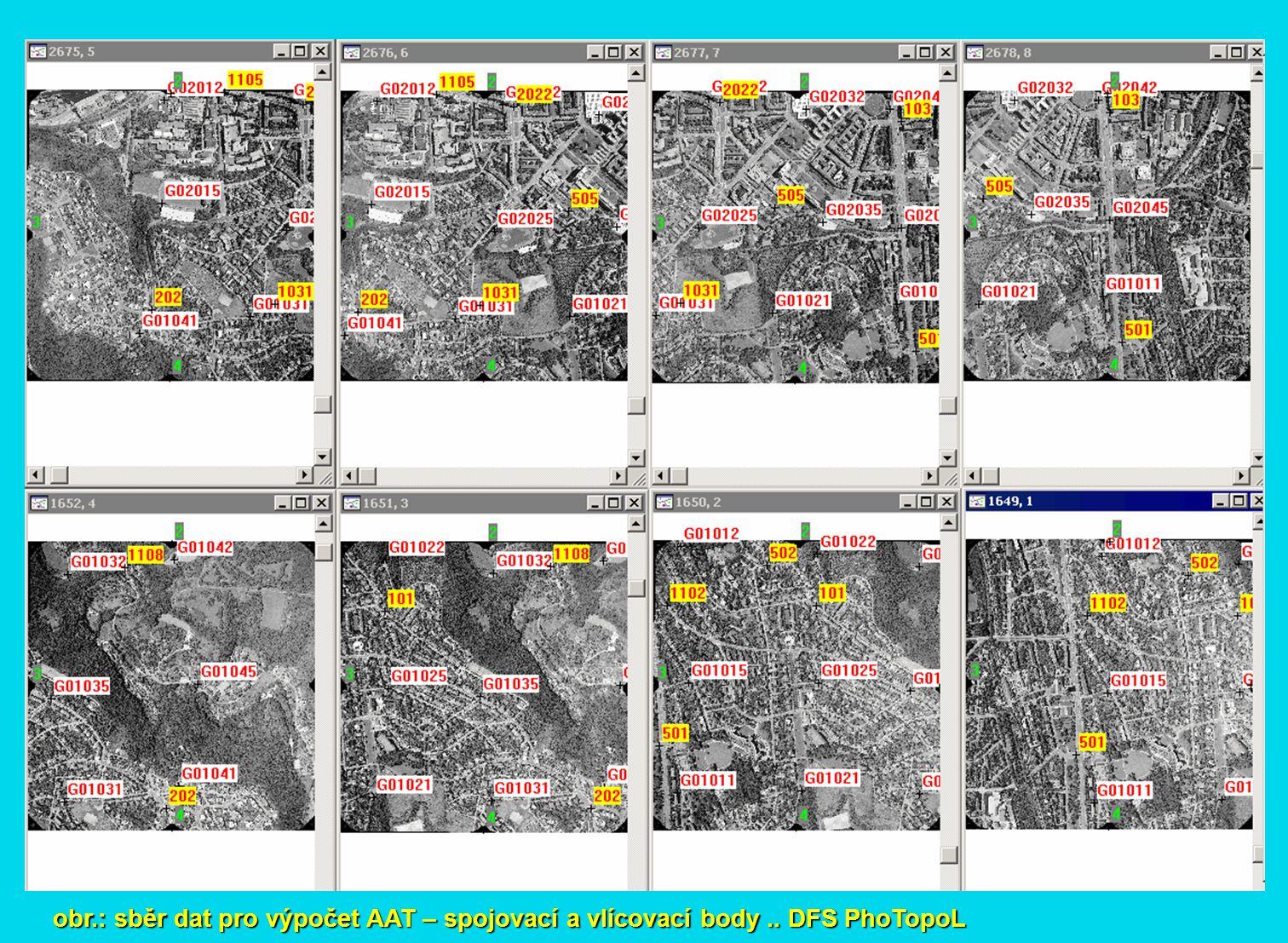 obr.: sběr dat pro výpočet AAT – spojovací a vlícovací body.. DFS PhoTopoL