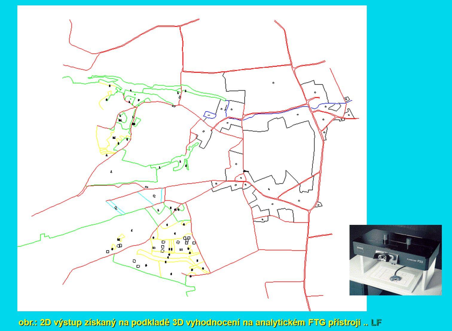 obr.: 2D výstup získaný na podkladě 3D vyhodnocení na analytickém FTG přístroji.. LF