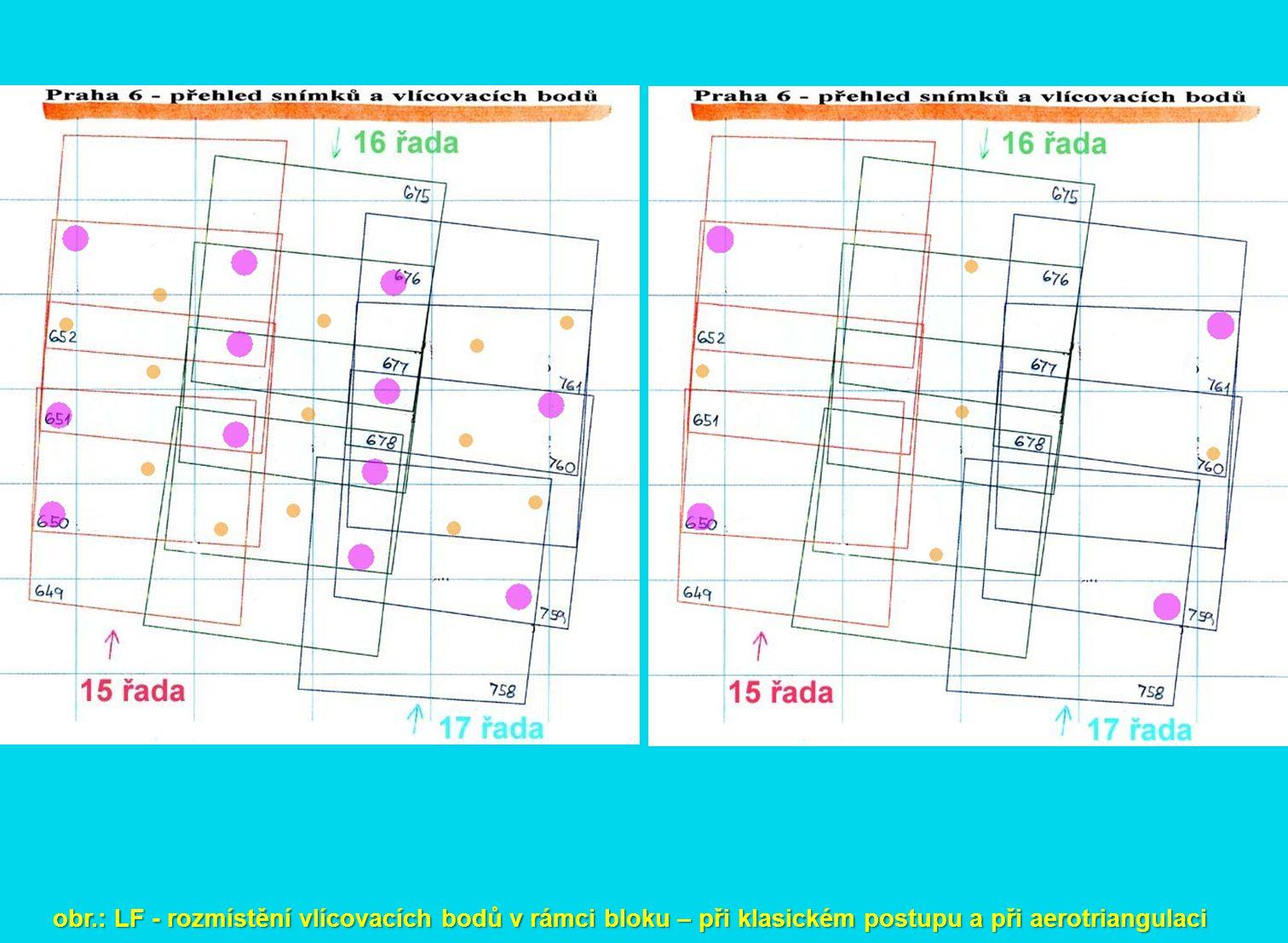 volba vlícovacích bodů (VB) volba vlícovacích bodů (VB) určení souřadnic VB určení souřadnic VB - geodetické metody - geodetické metody  především GPS - jiné metody - jiné metody - aerotriangulace, kartometrické metody Přesnostpožadavek určeny 2x přesněji, než je požadovaná výsledná přesnost.