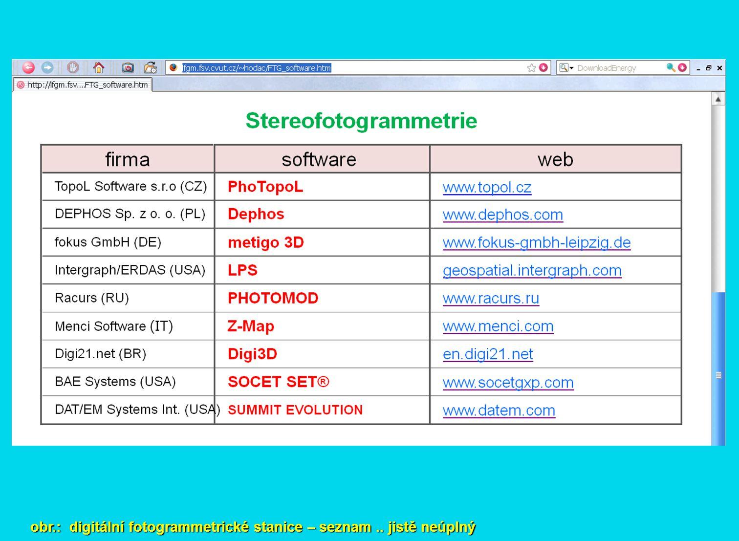 Technologický postup - hlavní kroky Stereoskopická metoda 0.