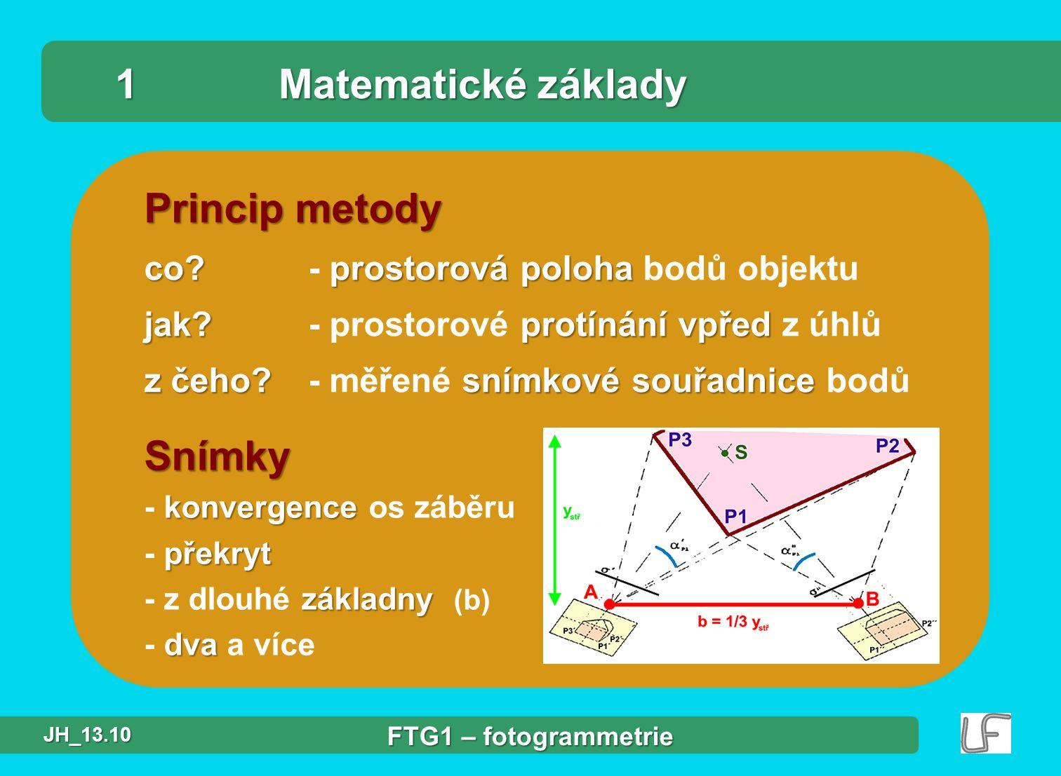 Princip metody co?prostorová poloha co? - prostorová poloha bodů objektu jak?protínání vpřed jak? - prostorové protínání vpřed z úhlů z čeho?snímkové