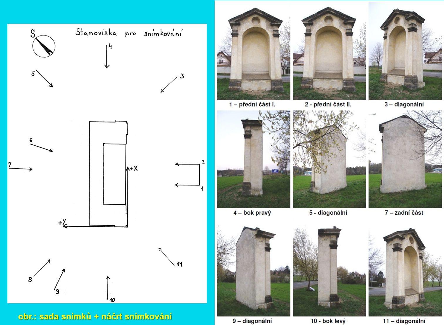 obr.: sada snímků + náčrt snímkování