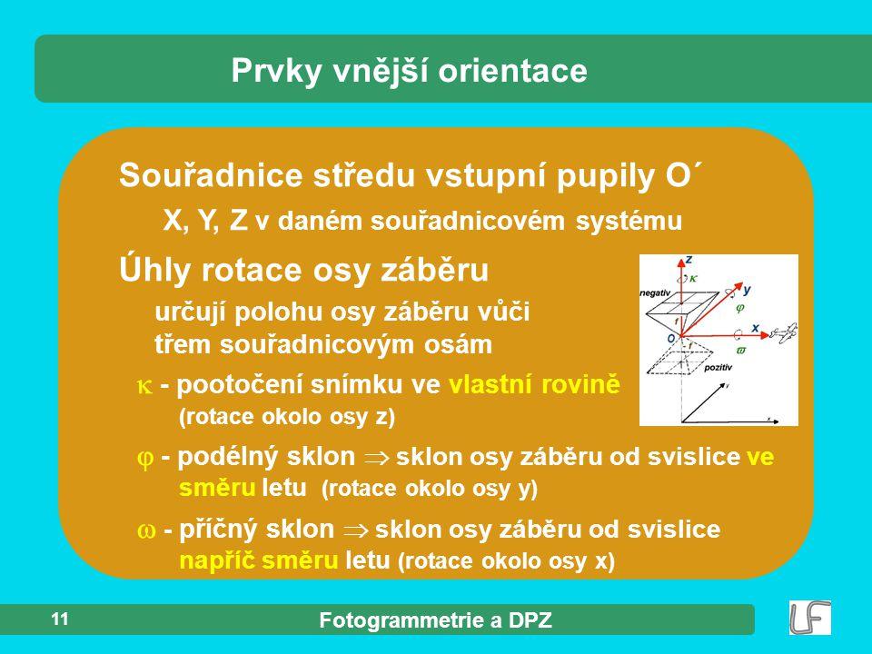 Fotogrammetrie a DPZ 11 Prvky vnější orientace Souřadnice středu vstupní pupily O´ X, Y, Z v daném souřadnicovém systému Úhly rotace osy záběru určují