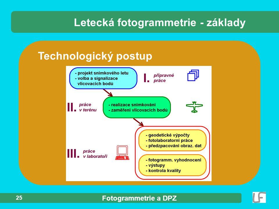 Fotogrammetrie a DPZ 25 Technologický postup Letecká fotogrammetrie - základy