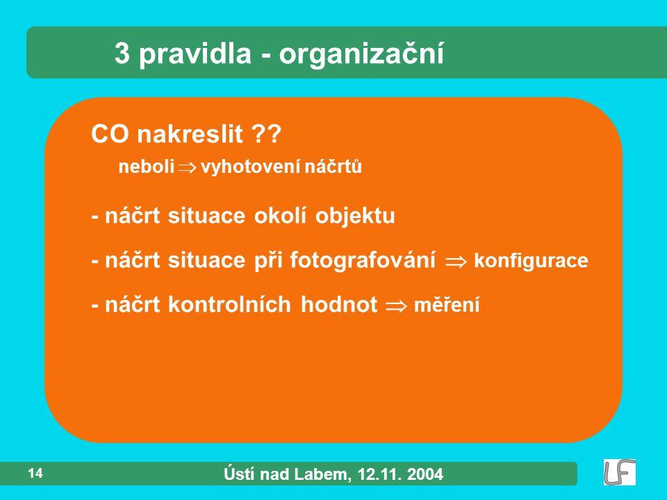Ústí nad Labem, 12.11. 2004 14 CO nakreslit ?.