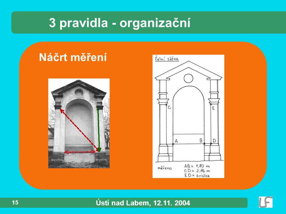Ústí nad Labem, 12.11. 2004 15 Náčrt měření 3 pravidla - organizační