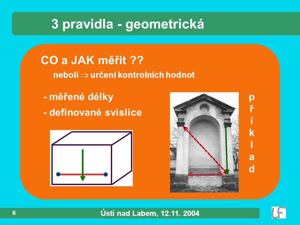 Ústí nad Labem, 12.11. 2004 6 CO a JAK měřit ?.