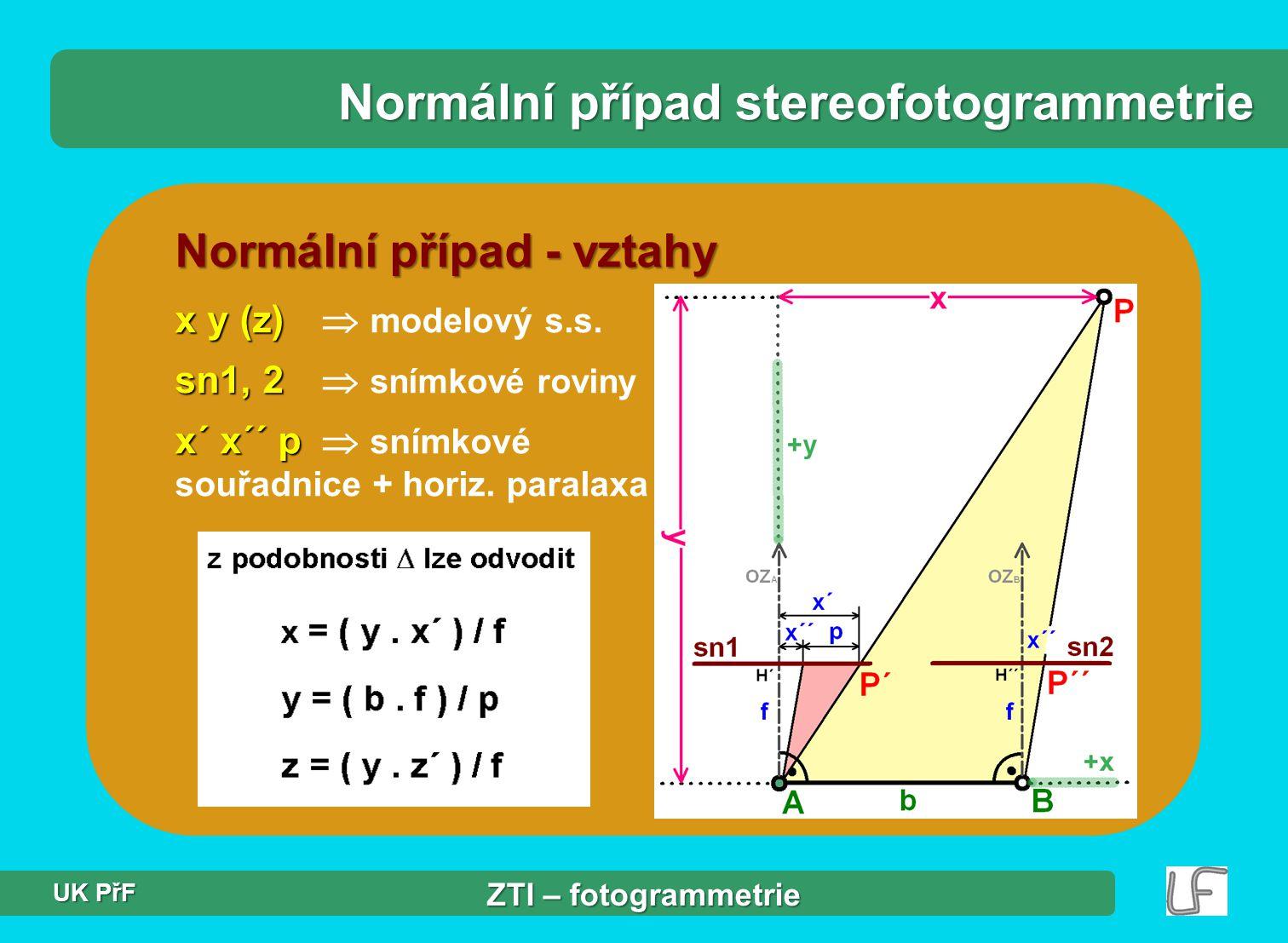 x y (z) x y (z)  modelový s.s.