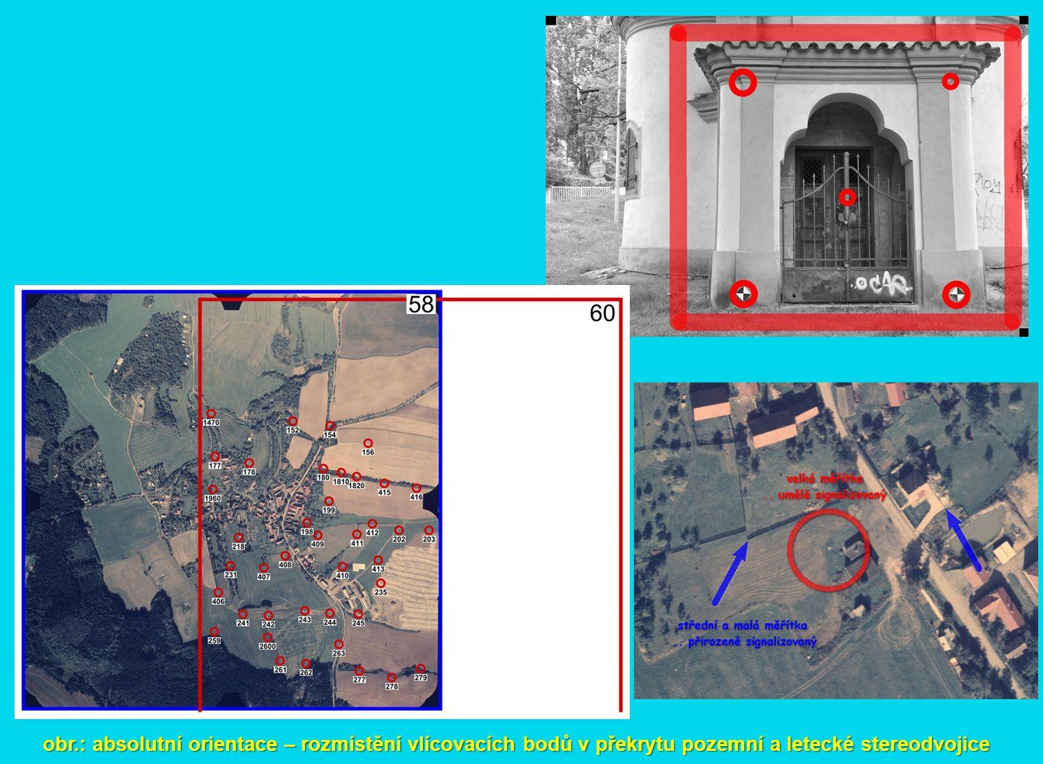 obr.: absolutní orientace – rozmístění vlícovacích bodů v překrytu pozemní a letecké stereodvojice