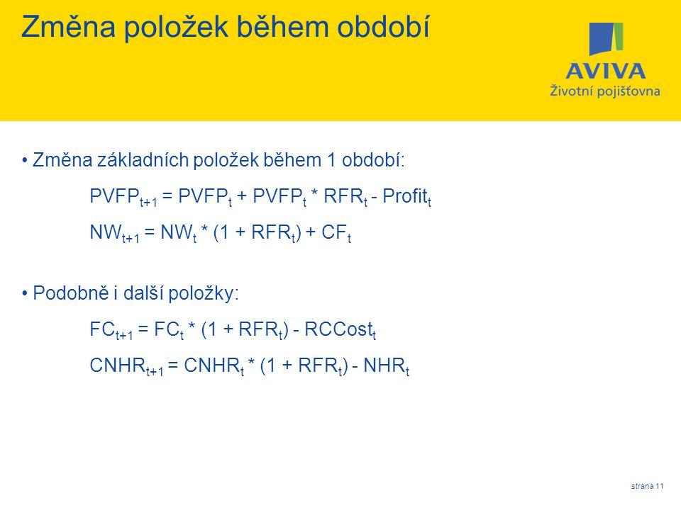 strana 11 Změna položek během období Změna základních položek během 1 období: PVFP t+1 = PVFP t + PVFP t * RFR t - Profit t NW t+1 = NW t * (1 + RFR t