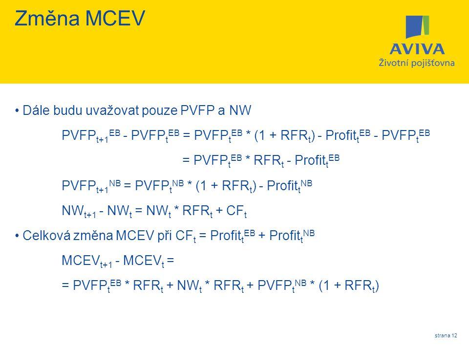 strana 12 Změna MCEV Dále budu uvažovat pouze PVFP a NW PVFP t+1 EB - PVFP t EB = PVFP t EB * (1 + RFR t ) - Profit t EB - PVFP t EB = PVFP t EB * RFR